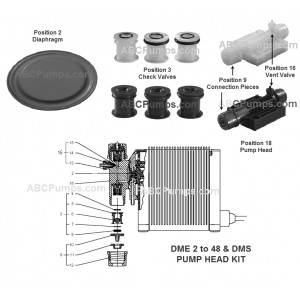 Pump Head Kit, DME/S2 PP/E/C US
